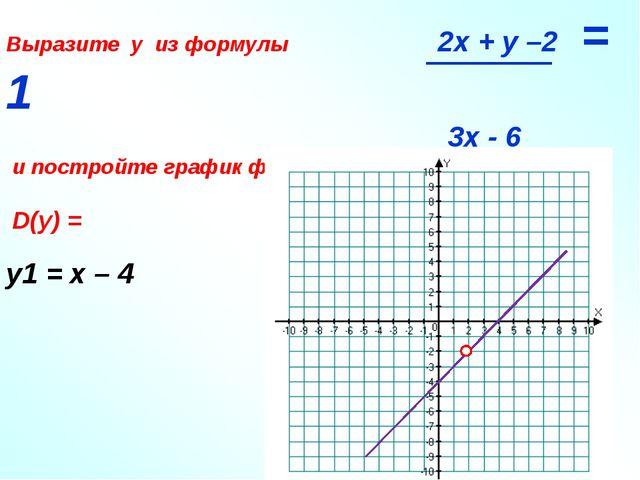 Выразите у из формулы 2x + y –2 = 1 3x - 6 и постройте график функции D(y) =...