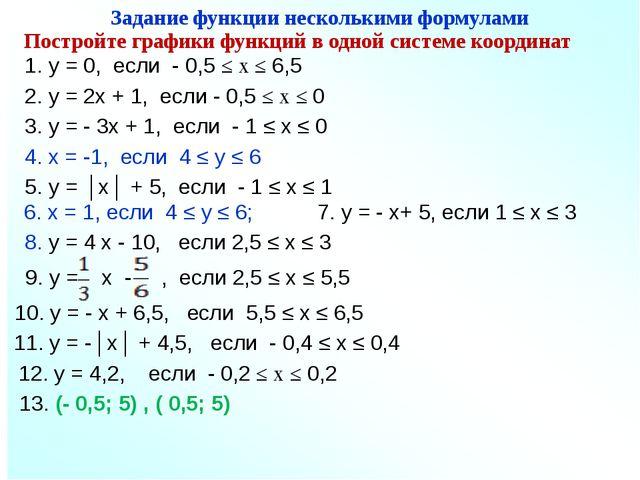 Постройте графики функций в одной системе координат Задание функции нескольк...