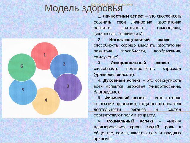 Модель здоровья ЗДОРОВЫЙ ОБРАЗ ЖИЗНИ 1. Личностный аспект – это способность о...