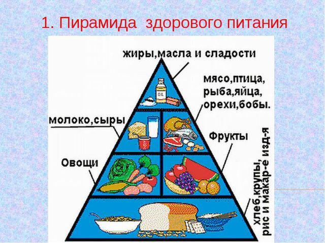 1. Пирамида здорового питания