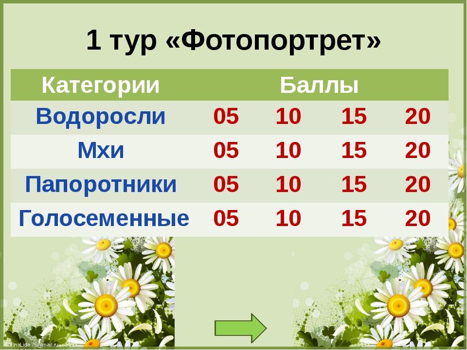 Водоросли 10 баллов спирогира FokinaLida.75@mail.ru