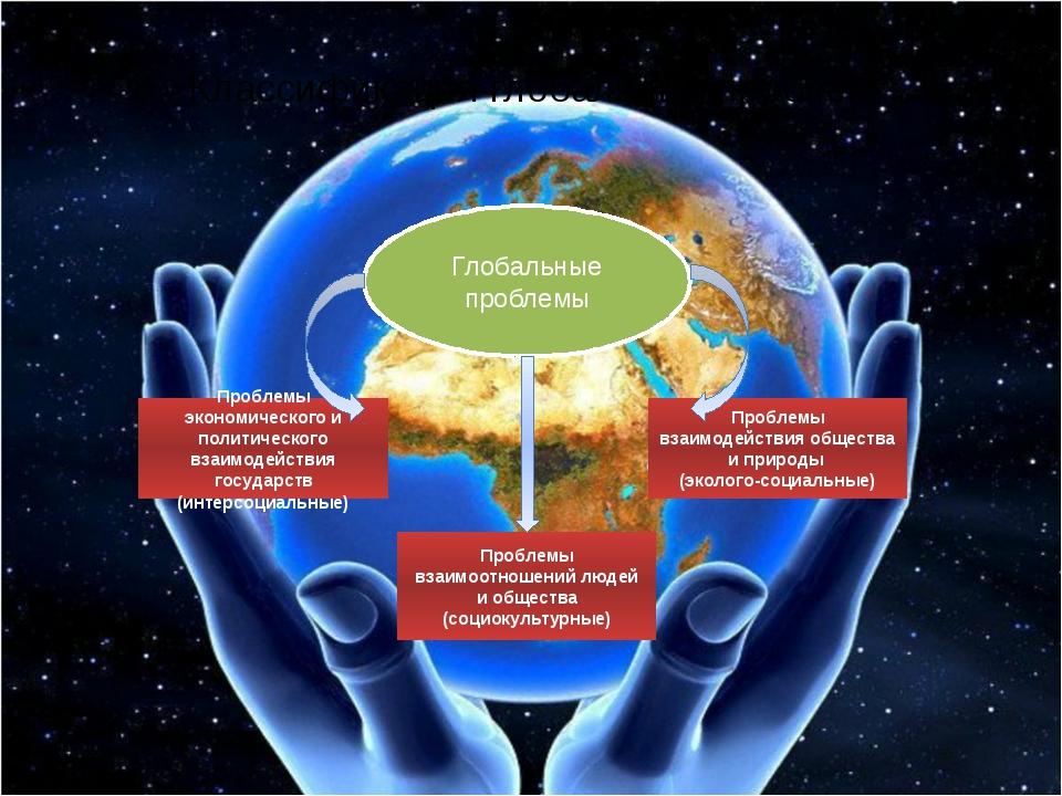 Классификация глобальных проблем Глобальные проблемы Проблемы экономического...