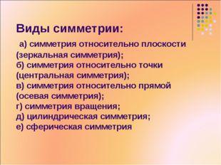 Виды симметрии: а) симметрия относительно плоскости (зеркальная симметрия); б
