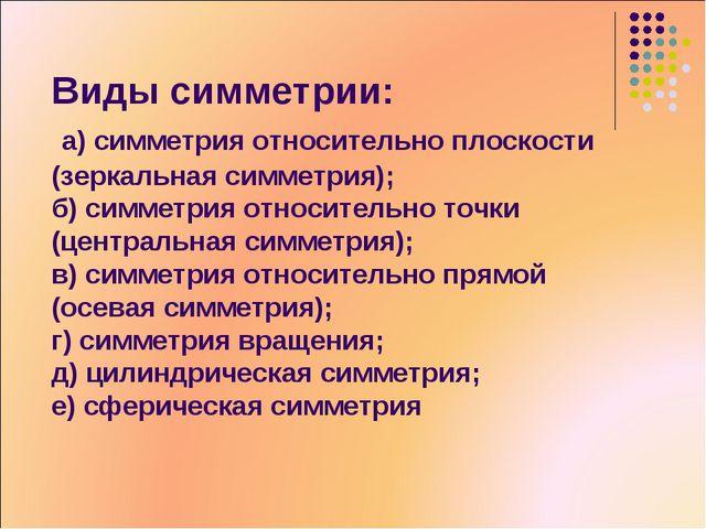 Виды симметрии: а) симметрия относительно плоскости (зеркальная симметрия); б...