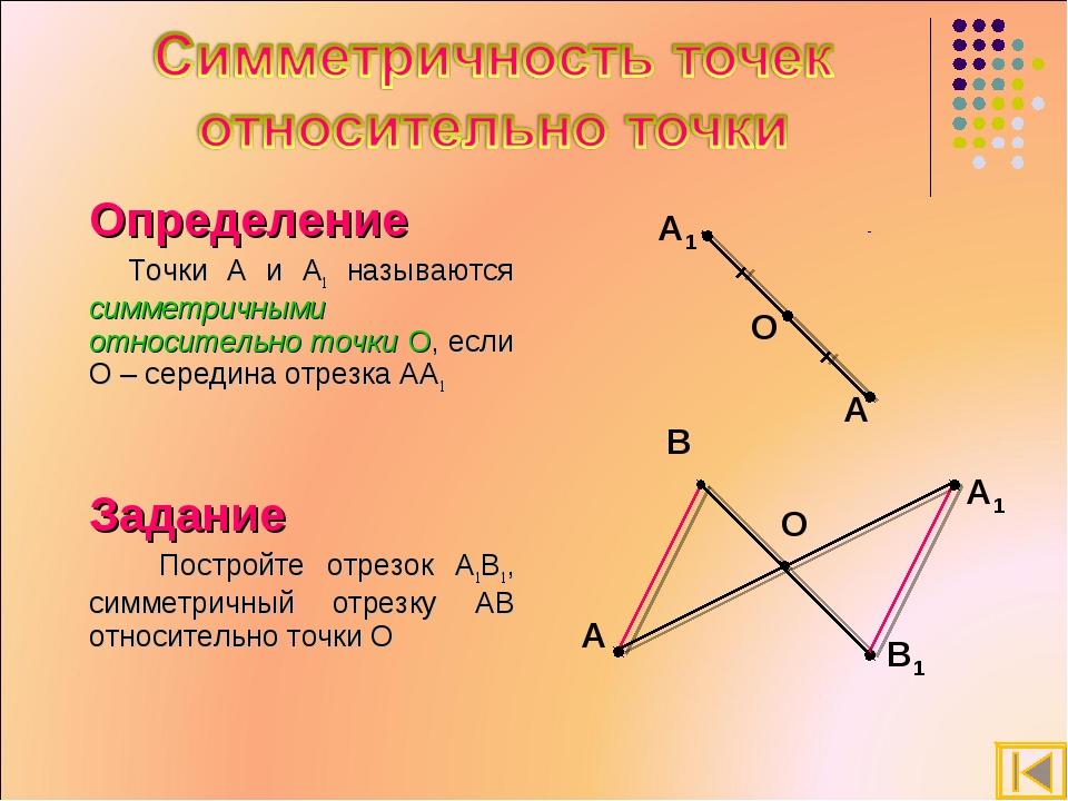 Определение Точки A и A1 называются симметричными относительно точки О, если...