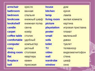 armchairкреслоhouseдом bathroomваннаяkitchenкухня bedroomспальняlamp