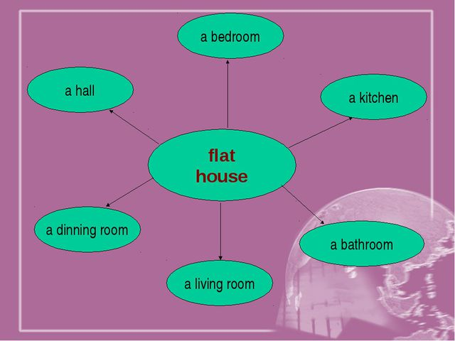 flat house a hall a dinning room a living room a bathroom a bedroom a kitchen