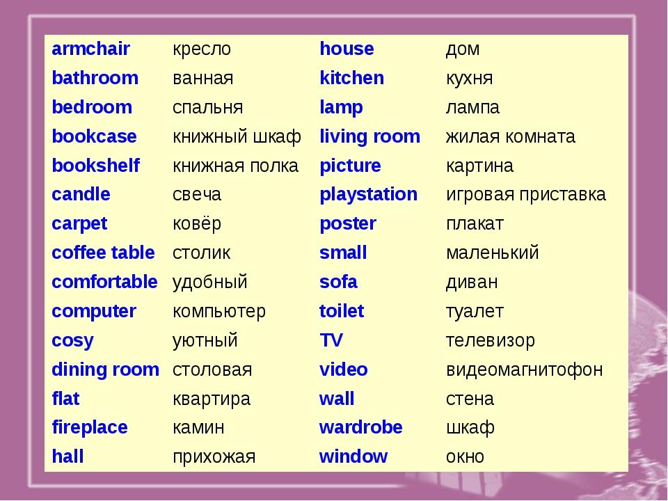 armchairкреслоhouseдом bathroomваннаяkitchenкухня bedroomспальняlamp...