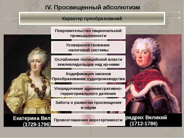 Фридрих Великий (1712-1786) Покровительство национальной промышленности Усове...