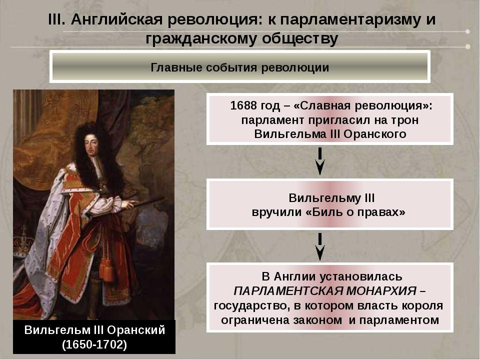 1688 год – «Славная революция»: парламент пригласил на трон Вильгельма III О...