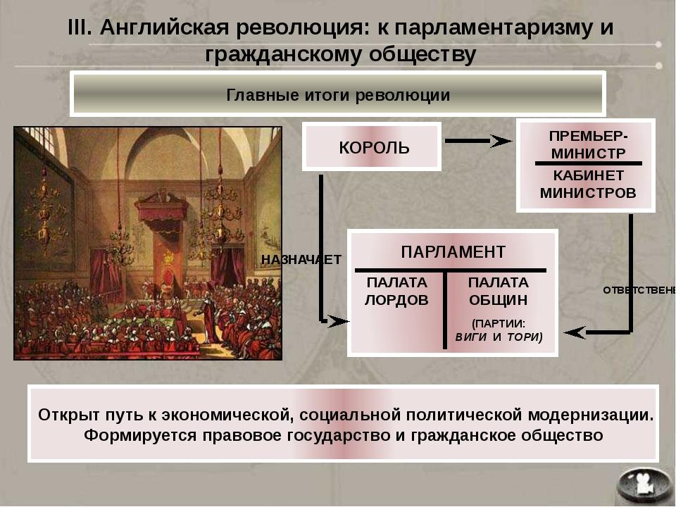 КОРОЛЬ ПАРЛАМЕНТ ПАЛАТА ЛОРДОВ ПАЛАТА ОБЩИН НАЗНАЧАЕТ ПРЕМЬЕР- МИНИСТР КАБИН...