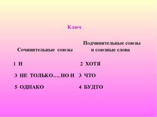 Ключ Сочинительные союзы Подчинительные союзы и союзные слова 1 И 2 ХОТЯ 3 НЕ