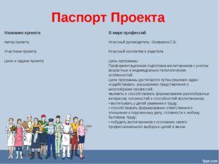 Паспорт Проекта Название проектаВ мире профессий Автор проектаКлассный руко