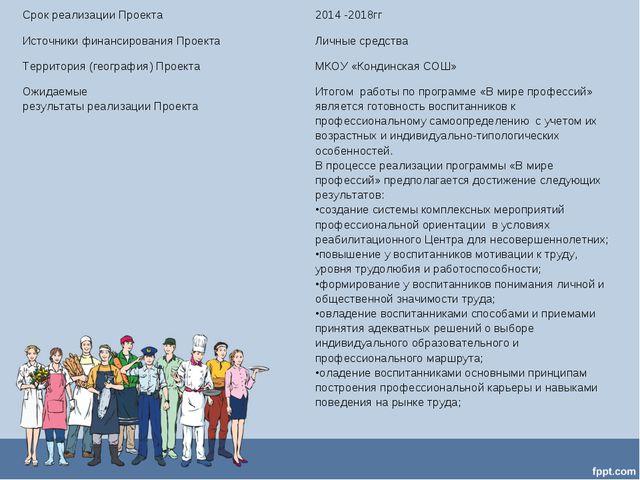 Срок реализации Проекта2014 -2018гг Источники финансирования ПроектаЛичные...