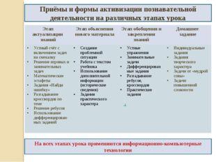 Приёмы и формы активизации познавательной деятельности на различных этапах ур