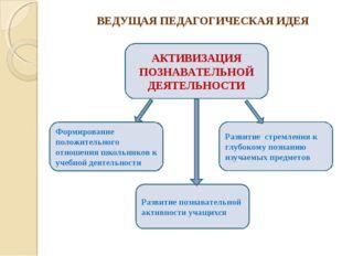 ВЕДУЩАЯ ПЕДАГОГИЧЕСКАЯ ИДЕЯ АКТИВИЗАЦИЯ ПОЗНАВАТЕЛЬНОЙ ДЕЯТЕЛЬНОСТИ Формирова