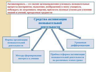 Средства активизации познавательной деятельности Методы формирования интереса