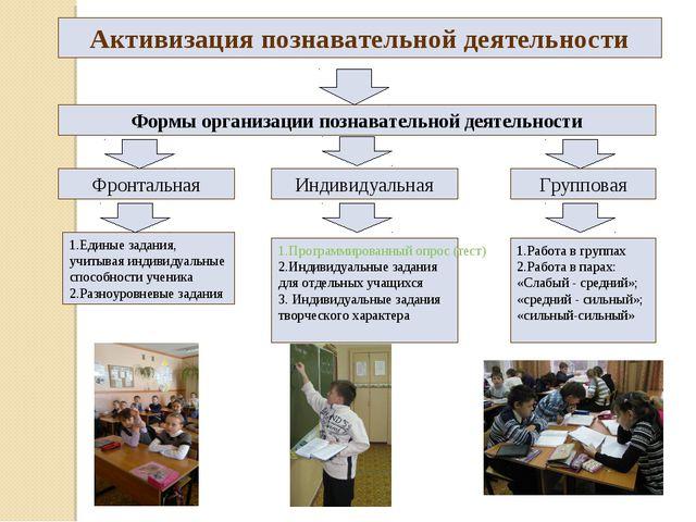 Активизация познавательной деятельности Формы организации познавательной деят...