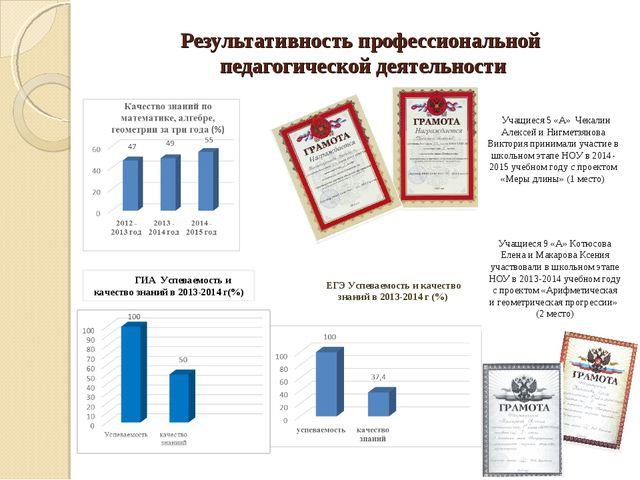 Результативность профессиональной педагогической деятельности ГИГИГИА Успевае...