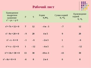 Рабочий лист Приведенное квадратное уравнение х2 + рх + q=0pqКорни х1 и х2
