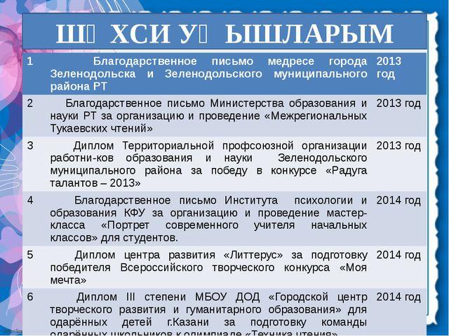 ШӘХСИ УҢЫШЛАРЫМ 1 Благодарственное письмо медресе города Зеленодольска иЗелен...