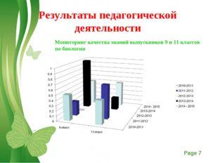 Результаты педагогической деятельности Мониторинг качества знаний выпускников