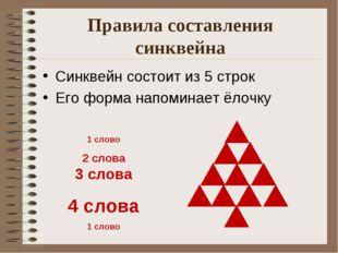 Правила составления синквейна Синквейн состоит из 5 строк Его форма напоминае