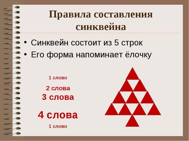 Правила составления синквейна Синквейн состоит из 5 строк Его форма напоминае...