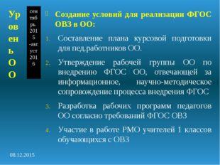 сентябрь 2015 -август 2016 Создание условий для реализации ФГОС ОВЗ в ОО: Сос