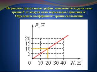 На рисунке представлен график зависимости модуля силы трения F от модуля силы
