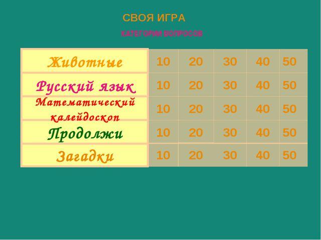 50 40 30 20 10 Загадки 50 40 30 20 10 Продолжи 50 40 30 20 10 Математический...