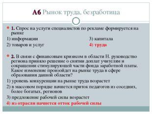 А6 Рынок труда, безработица 1. Спрос на услуги специалистов по рекламе формир
