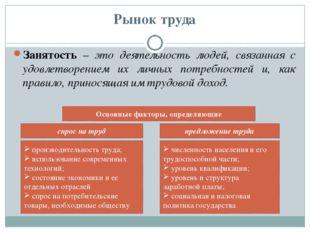 Рынок труда Занятость – это деятельность людей, связанная с удовлетворением и