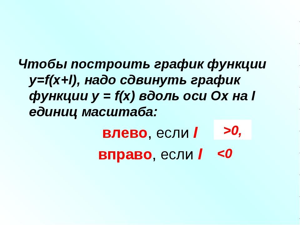 Чтобы построить график функции y=f(x+l), надо сдвинуть график функции у = f(x...