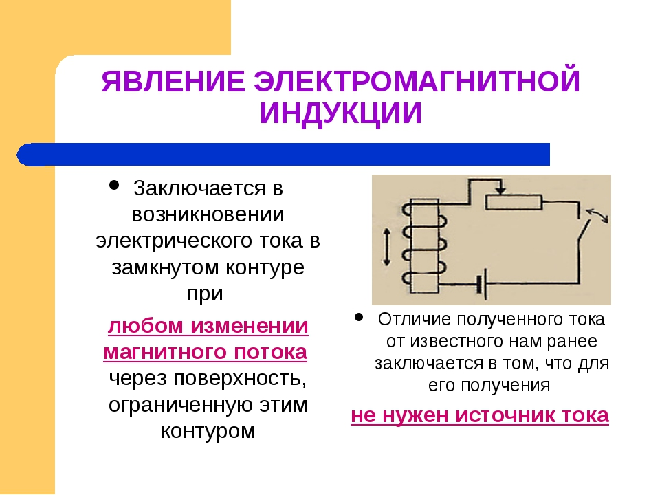 ЯВЛЕНИЕ ЭЛЕКТРОМАГНИТНОЙ ИНДУКЦИИ Заключается в возникновении электрического...