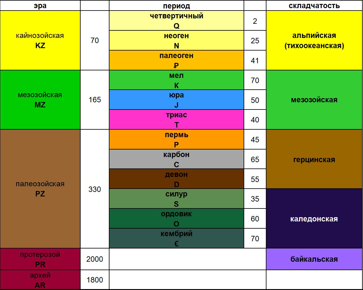 http://ngkravchenko.ru/wp-content/uploads/2011/02/%D1%82%D0%B0%D0%B1%D0%BB%D0%B8%D1%86%D0%B0.png