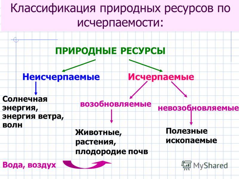 http://images.myshared.ru/144554/slide_3.jpg