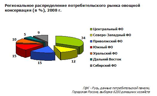 http://img.advertology.ru/aimages/2009/08/20/dia3.jpg