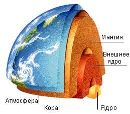 http://porosenok.vnt.ru/taras/docs/modeln.files/image001.jpg