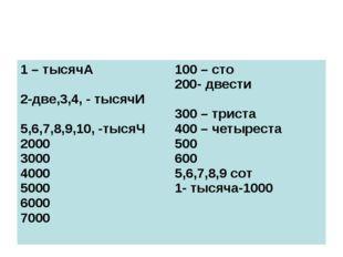 1 – тысячА 2-две,3,4, - тысячИ 5,6,7,8,9,10, -тысяЧ 2000 3000 4000 5000 6000