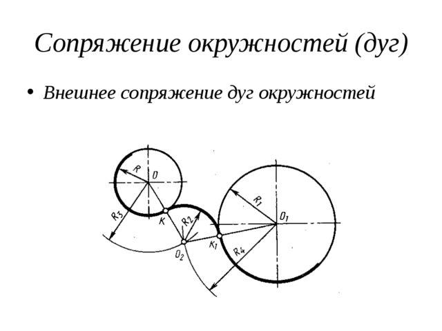 Сопряжение окружностей (дуг) Внешнее сопряжение дуг окружностей