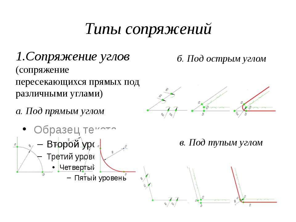 Типы сопряжений 1.Сопряжение углов (сопряжение пересекающихся прямых под разл...