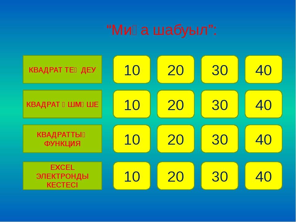 Келтірілген квадрат үшмүше дегеніміз не? Кері a=1 болғандағы квадрат үшмүше к...