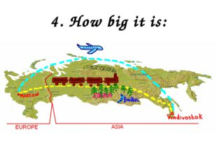4. How big it is: