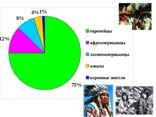 А м е р и к а н ц ы Европейского происхождения - 70% Афроамериканцы 13% Азиа