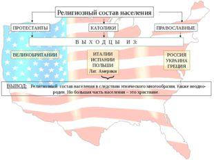 ОБРАЗОВАНИЕ ЗДОРОВЬЕ КУЛЬТУРА Американцы - это квалифици-рованная нация. Прио