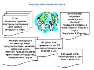 Использованные источники: Максаковский В.П. Экономическая и социальная геогра