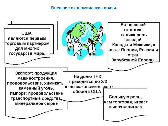 Использованные источники: Максаковский В.П. Экономическая и социальная геогра...