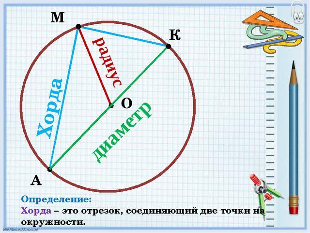 М А О К Определение: Хорда – это отрезок, соединяющий две точки на окружност...