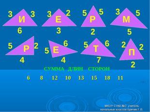 3 3 6 И 3 2 3 Е 3 5 5 5 5 2 Р М 5 2 2 2 2 5 5 4 4 6 6 7 Р Е Т П СУММА ДЛИН СТ